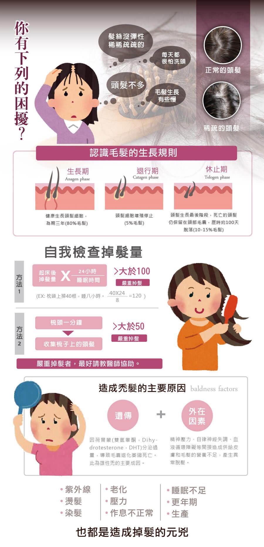 瑞奇頭皮滋養液-產品說明-02